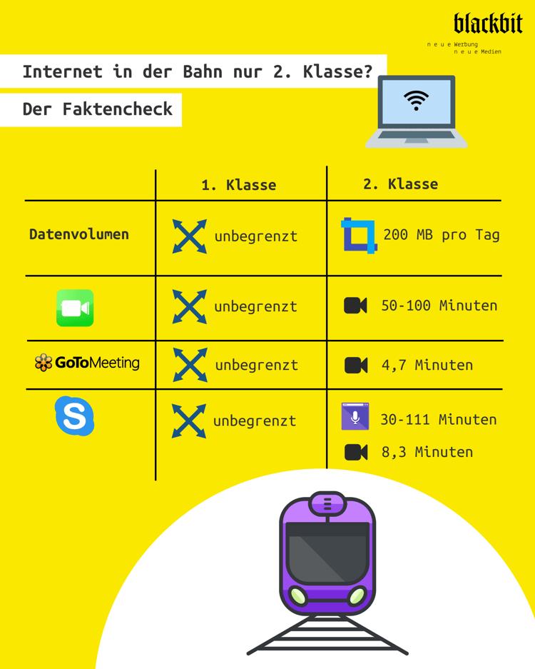 Faktencheck Bahn.png