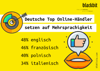 Mehrsprachigkeit_Infogragik.png