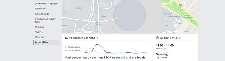 Facebook Local Insights: Nachbarschaft - Blackbit
