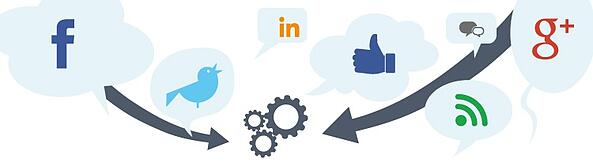 Social CRM: 11 tips for successful customer relationship management on the social web - Blackbit