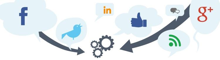 Social CRM: 12 Tipps für erfolgreiches Kundenbeziehungsmanagement im Social Web - Blackbit